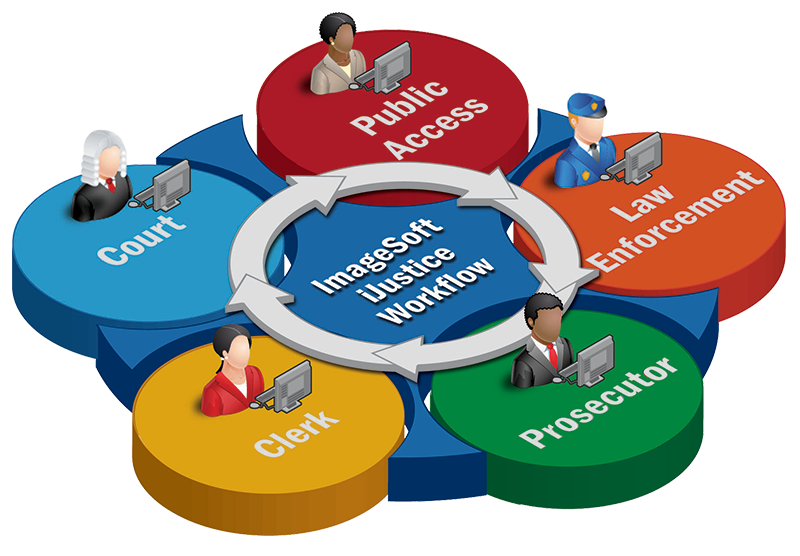 Case-Management-System